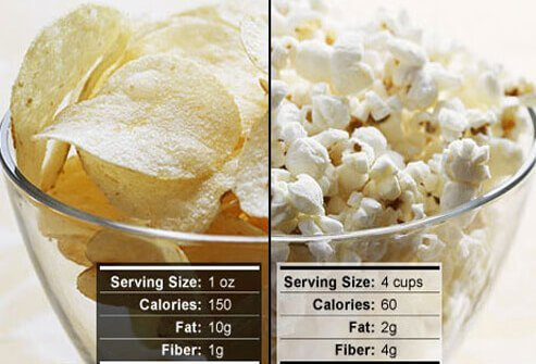 Grocery Smarts: Fat Foods vs. Fit Foods