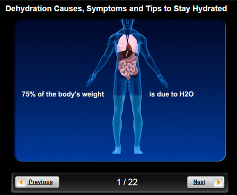 Dehydration Pictures Slideshow: Causes, Symptoms and Tips to Stay Hydrated