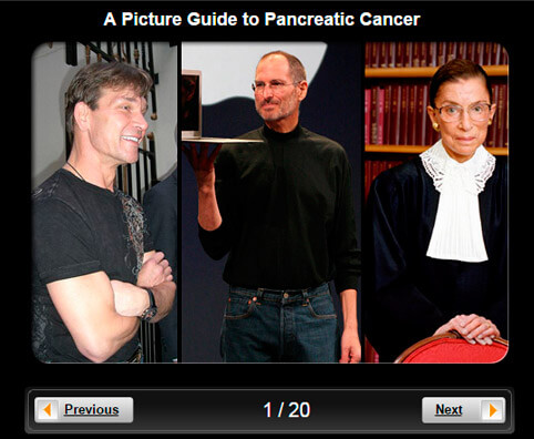 Pancreatic Cancer Pictures Slideshow