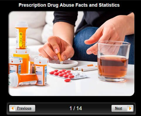 Articles About Drug Abuse