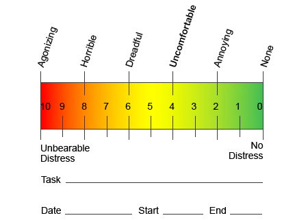 Visual Analog Scale (VAS) for Pain