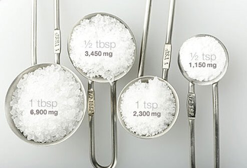 Photo of measuring cups full of various salt amounts.