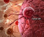 Cancer 101: A Visual Guide to Understanding Cancer