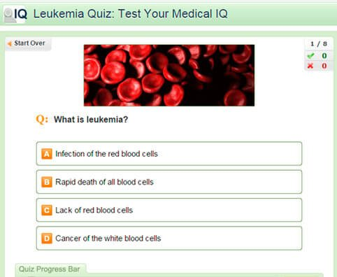 Leukemia Quiz: Test Your Medical IQ