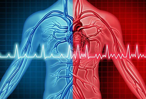 Atrial fibrillation (AFib or AF) may be caused due to various reasons.
