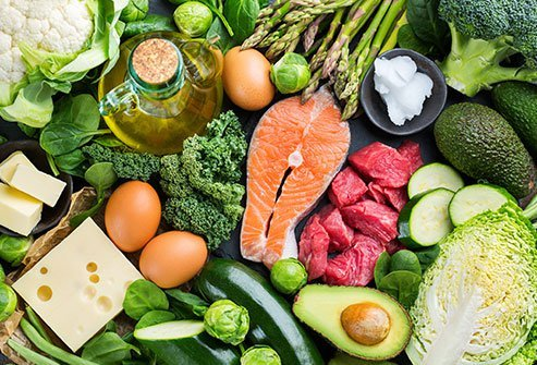 Fiber is the roughage that your body cannot digest.
