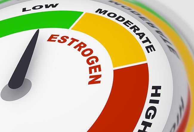 When estrogen is too high or too low you may get menstrual cycle changes, dry skin, hot flashes, trouble sleeping, night sweats, vaginal thinning and dryness, low sex drive, mood swings, weight gain, PMS, breast lumps, fatigue, depression and anxiety.