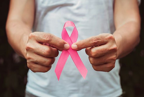 A breast tumor or cancer is suspected if the guy has a hard lump underneath the nipple and areola. Male breast cancer exhibits the same symptoms as female breast cancer, including a lump. Male breast cancer may also cause skin changes around the nipple.