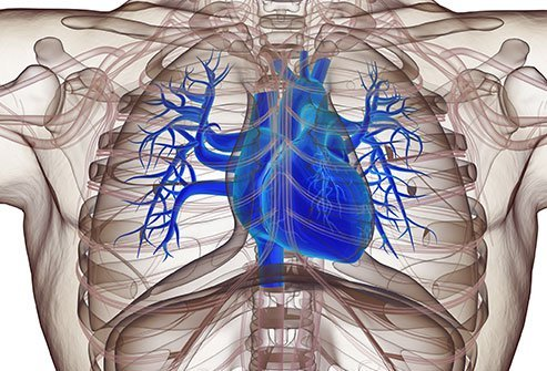 Pericardiocentesis is a procedure to drain excess fluid from the heart's protective sack (pericardium).