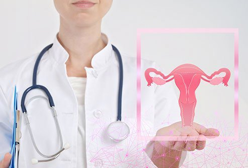 You can usually fix a prolapsed uterus with medications, home care, or surgery.