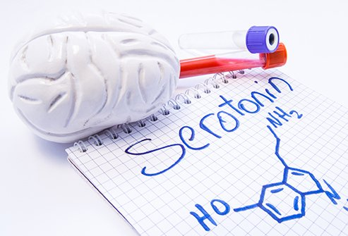 Some symptoms of serotonin syndrome can be serious and land you in the emergency room.