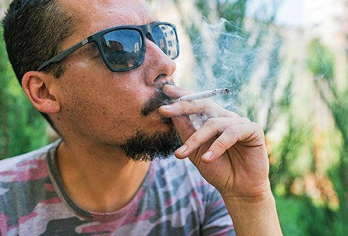 Tobacco smoke is a complex mixture of gaseous and particulate substances, and many of these are potential carcinogens. More than 4000 individual components have been identified in cigarette smoke.