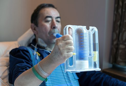 Spirometry helps doctors figure out the cause of symptoms like long-term cough.