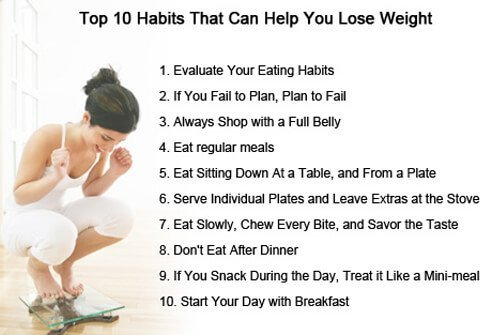 Making these small adjustments to your daily lifestyle can add up to lost calories and pounds.