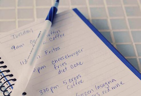 Photo of food diary.