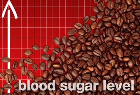 Coffee beans on a blood sugar level chart.