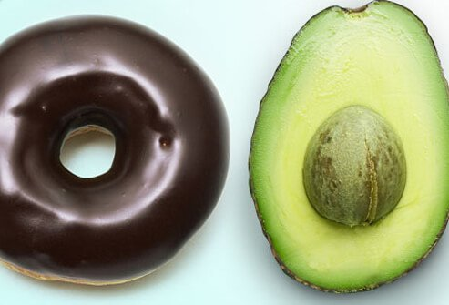 Photo of donut and avacado.