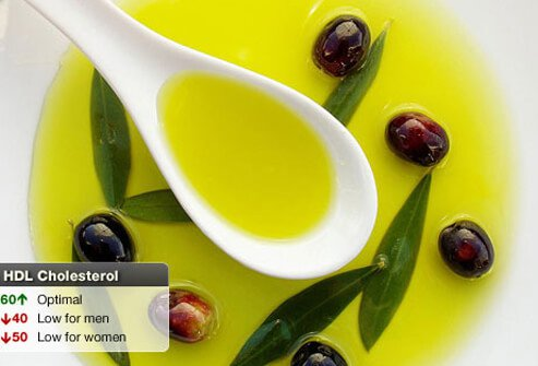 Photo of olives in olive oil.