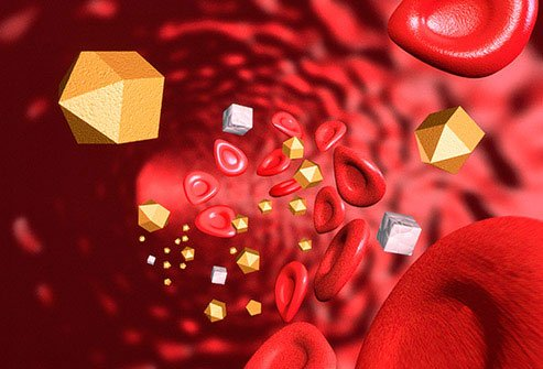 High blood glucose and triglycerides can damage nerves.