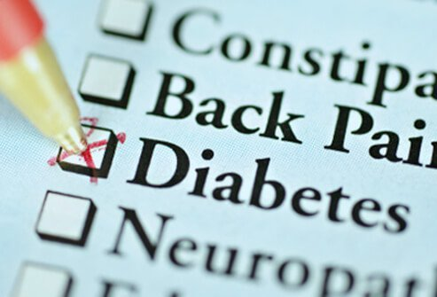 Those with diabetes are at increased risk for serious complications associated with these conditions, including infection and even amputation.