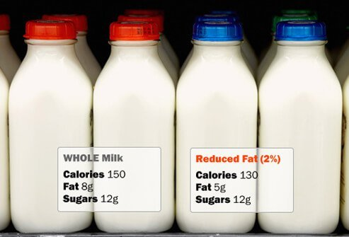 A photo of whole milk and skim milk.