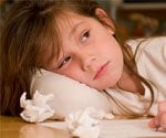 ADHD Symptoms in Children
