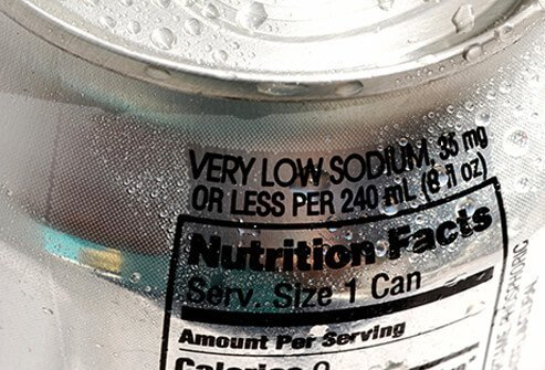 Food Label Claims