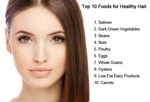 Eat foods that support the growth of long healthy hair.